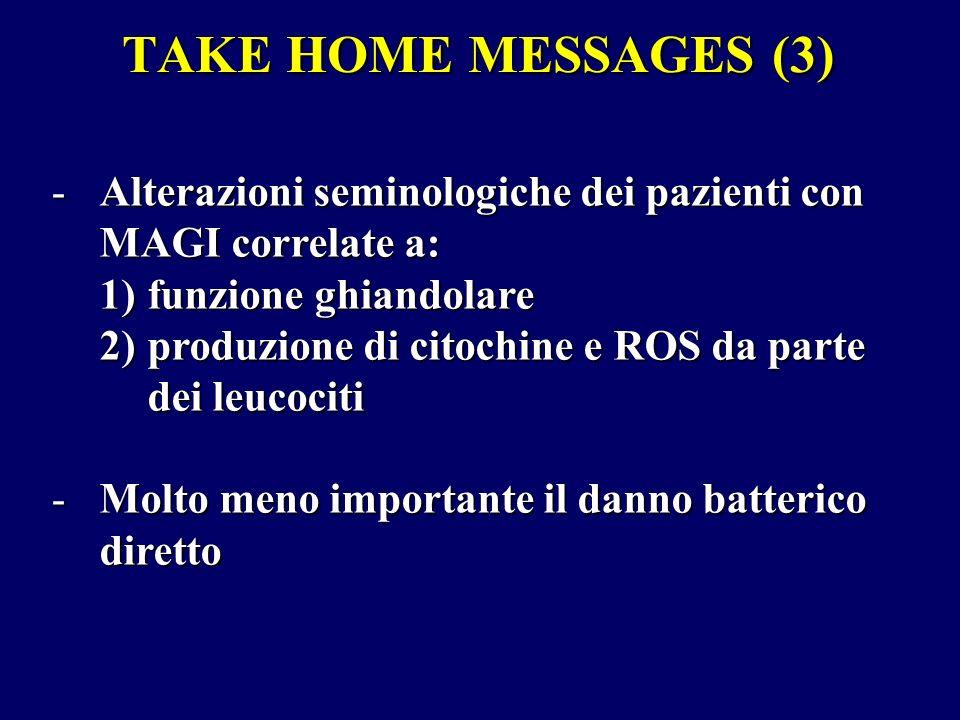 TAKE HOME MESSAGES (3) Alterazioni seminologiche dei pazienti con MAGI correlate a: funzione ghiandolare.