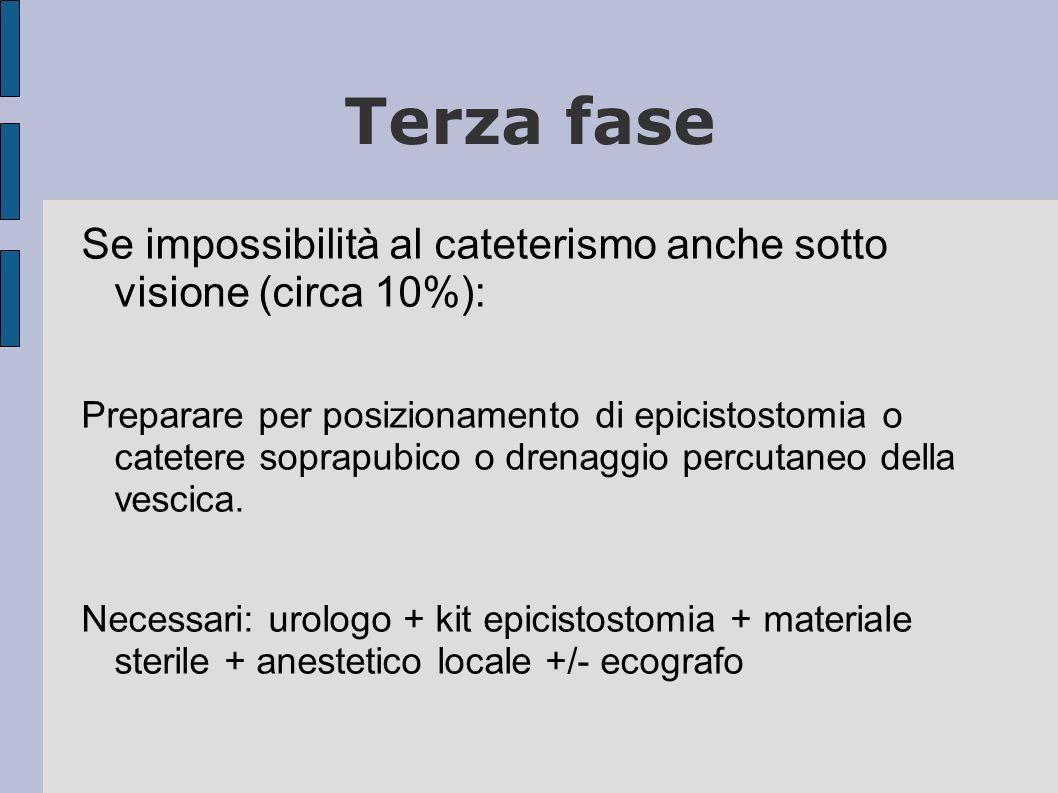 Terza fase Se impossibilità al cateterismo anche sotto visione (circa 10%):