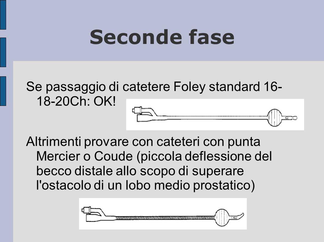 Seconde fase Se passaggio di catetere Foley standard 16- 18-20Ch: OK!
