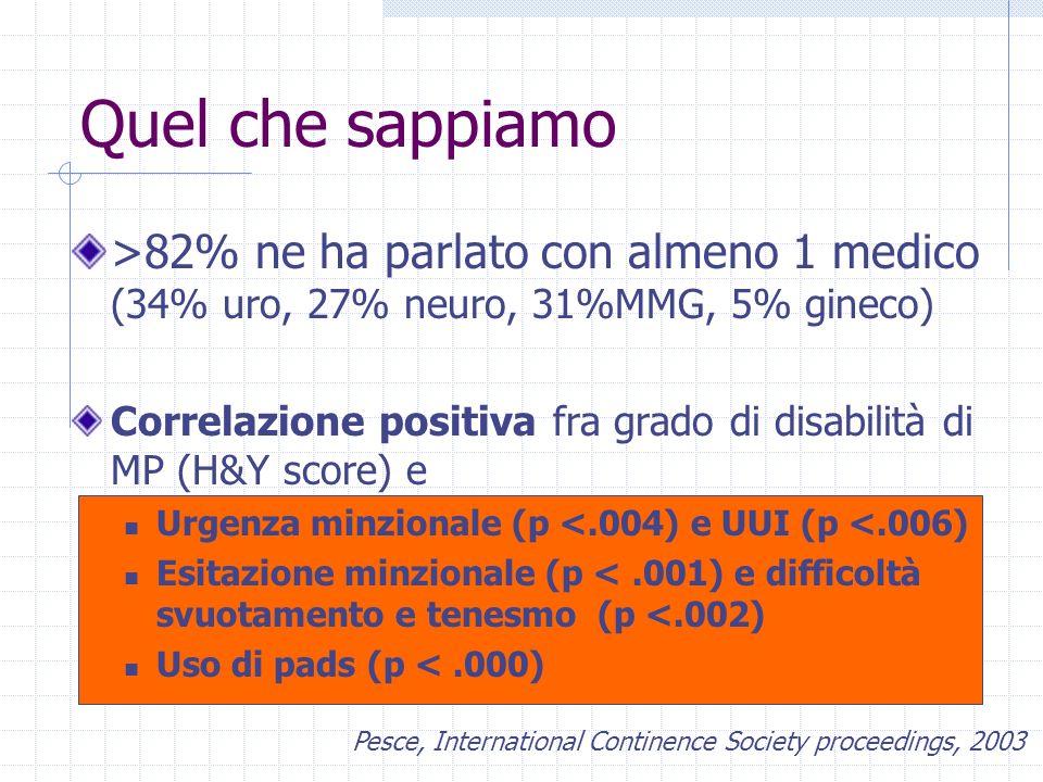 Quel che sappiamo >82% ne ha parlato con almeno 1 medico (34% uro, 27% neuro, 31%MMG, 5% gineco)