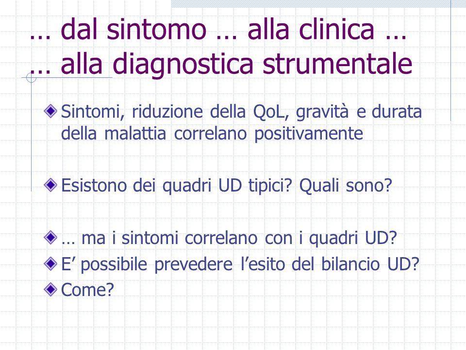 … dal sintomo … alla clinica … … alla diagnostica strumentale