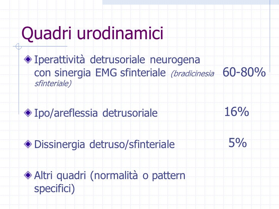 Quadri urodinamici 60-80% 16% 5%