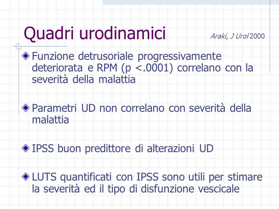 Quadri urodinamici Araki, J Urol 2000. Funzione detrusoriale progressivamente deteriorata e RPM (p <.0001) correlano con la severità della malattia.