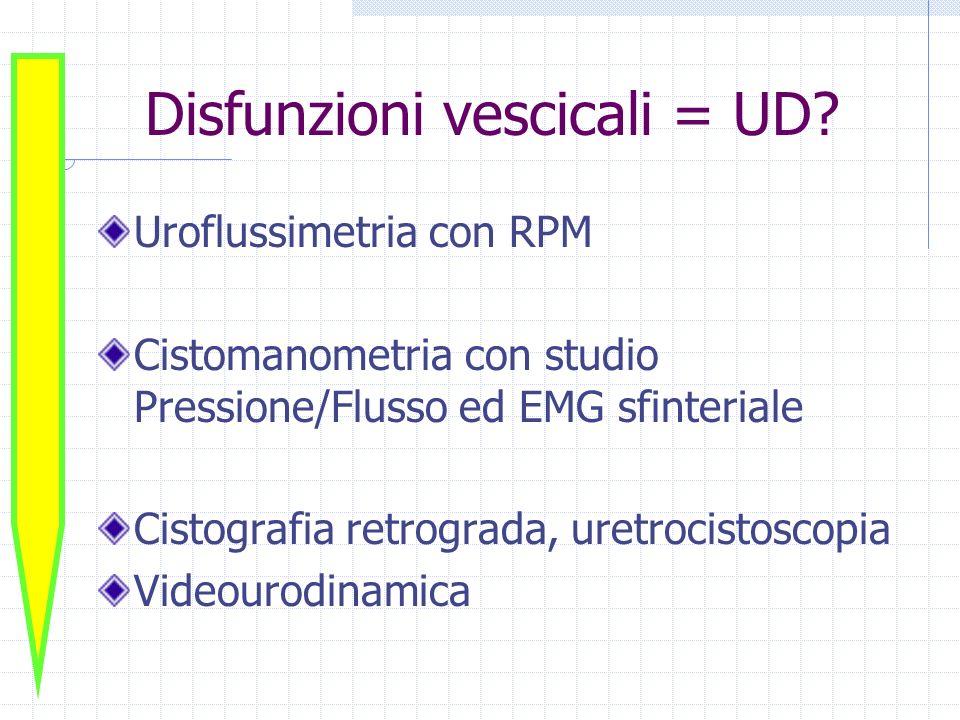 Disfunzioni vescicali = UD