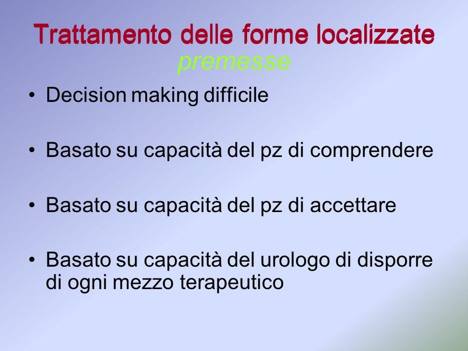 Trattamento delle forme localizzate