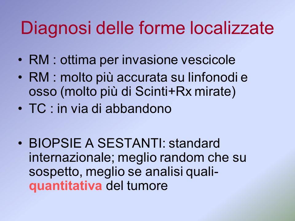 Diagnosi delle forme localizzate
