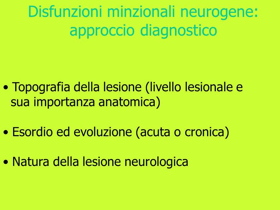 Disfunzioni minzionali neurogene: approccio diagnostico