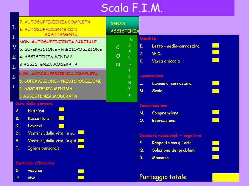 Scala F.I.M. livelli Punteggio totale L V Mobilità