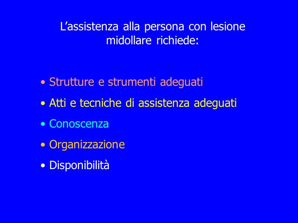 L'assistenza alla persona con lesione midollare richiede: