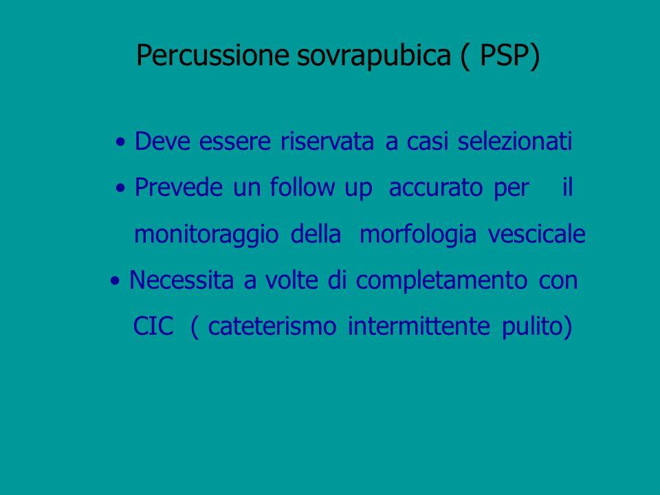 Percussione sovrapubica ( PSP)