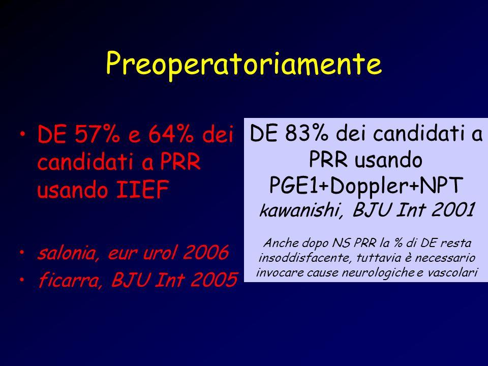 Preoperatoriamente DE 57% e 64% dei candidati a PRR usando IIEF