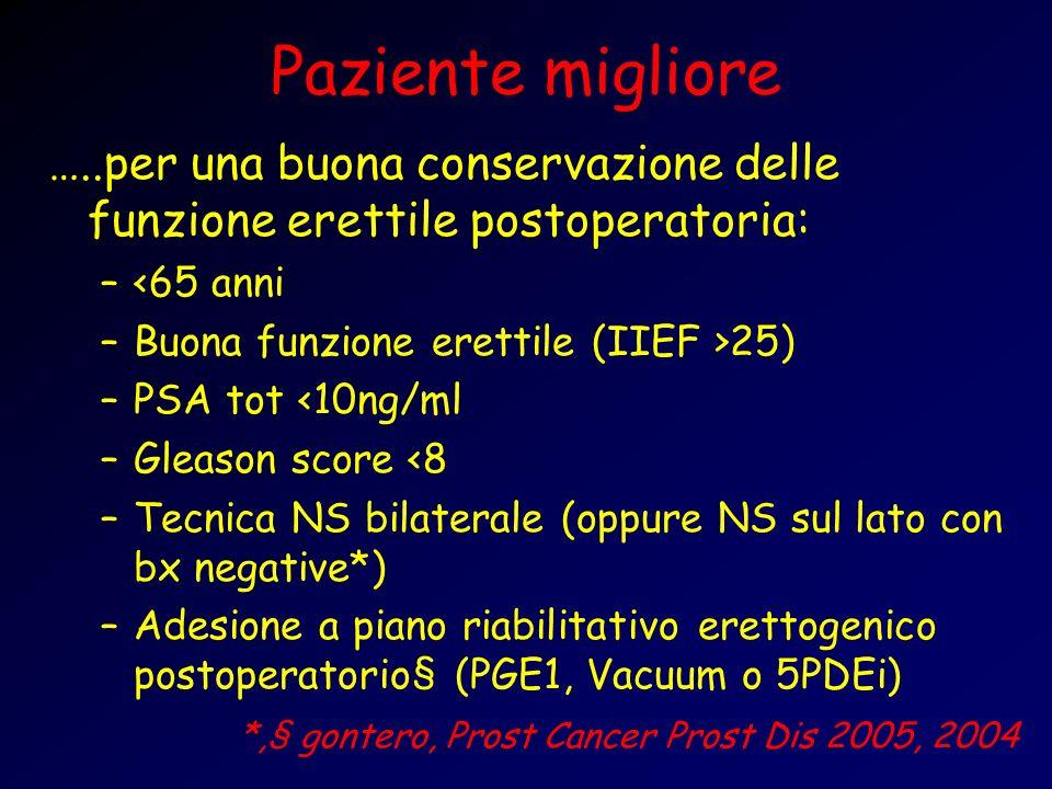 Paziente migliore …..per una buona conservazione delle funzione erettile postoperatoria: <65 anni.