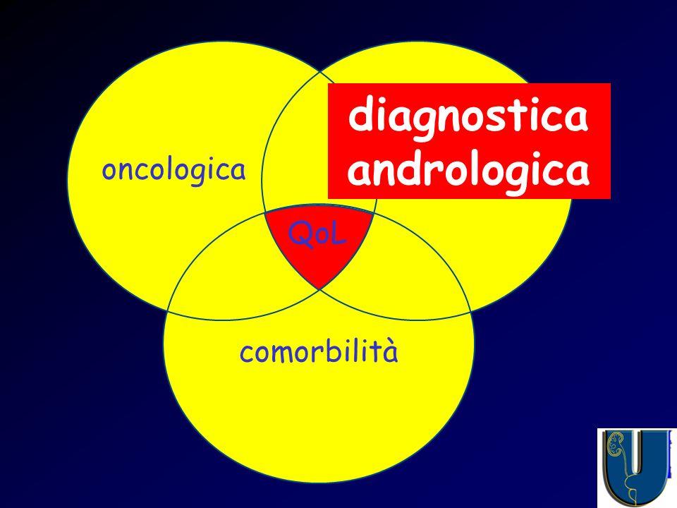 diagnostica andrologica