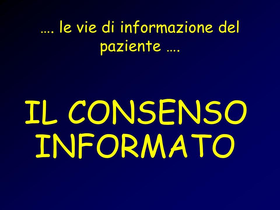…. le vie di informazione del paziente ….