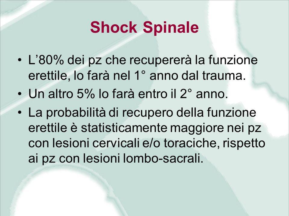 Shock Spinale L'80% dei pz che recupererà la funzione erettile, lo farà nel 1° anno dal trauma. Un altro 5% lo farà entro il 2° anno.