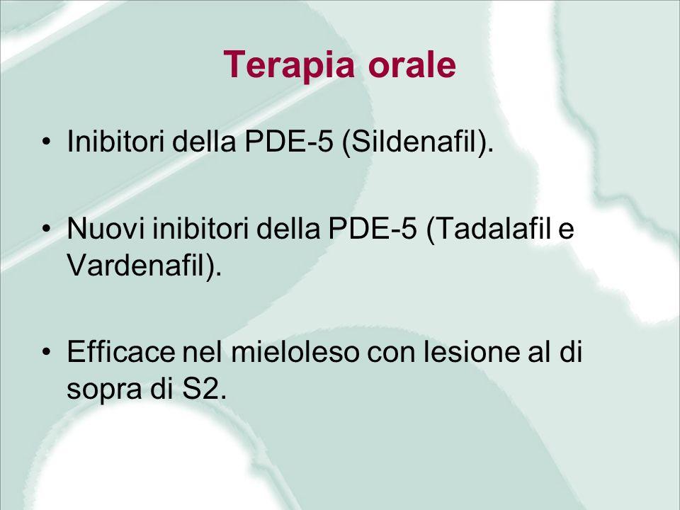 Terapia orale Inibitori della PDE-5 (Sildenafil).
