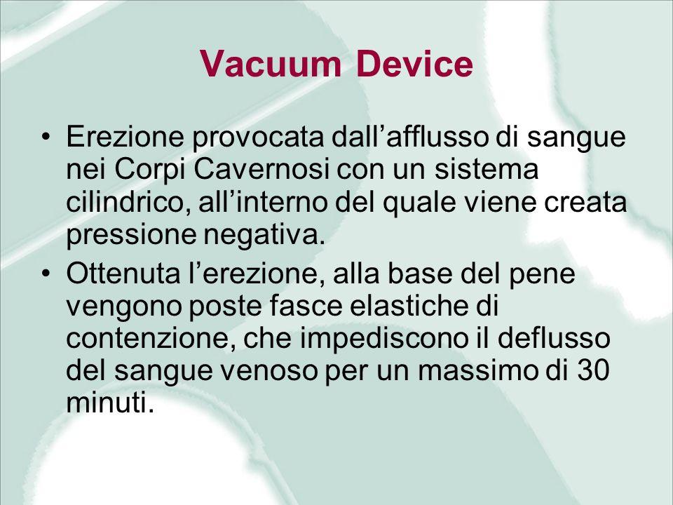 Vacuum Device