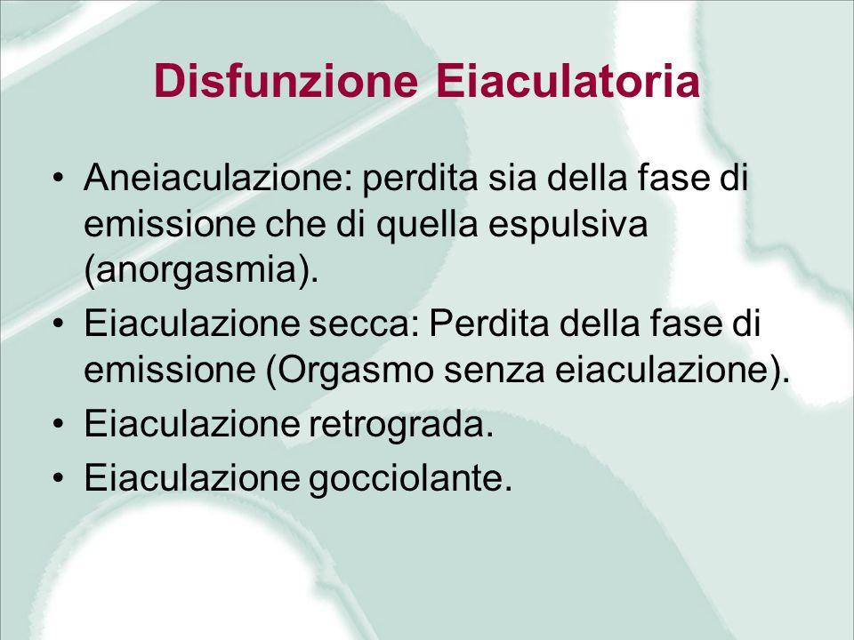 Disfunzione Eiaculatoria