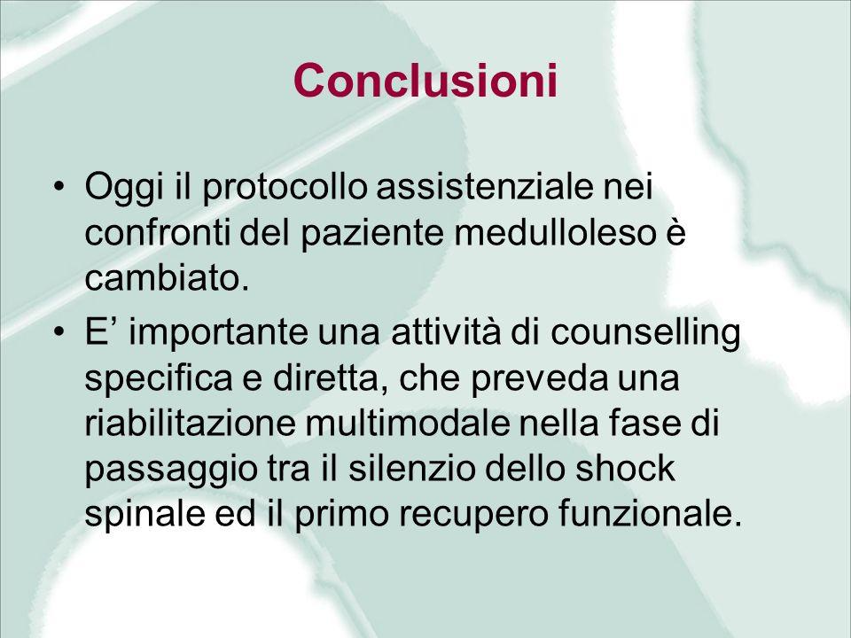 Conclusioni Oggi il protocollo assistenziale nei confronti del paziente medulloleso è cambiato.