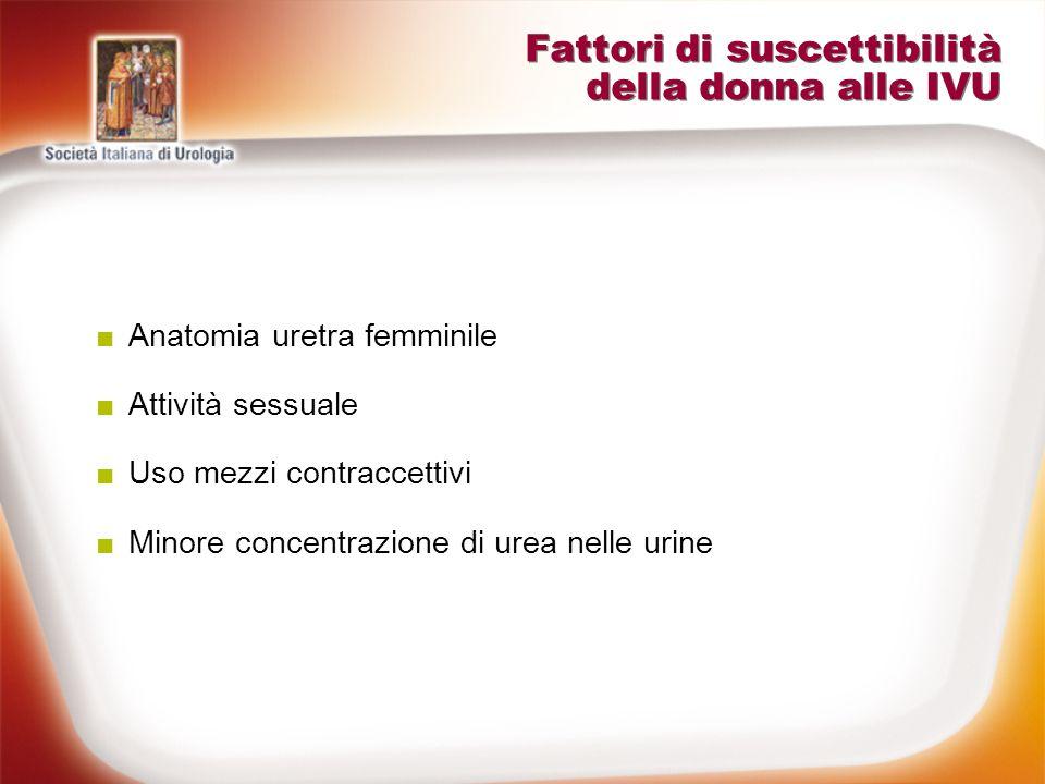 Fattori di suscettibilità della donna alle IVU