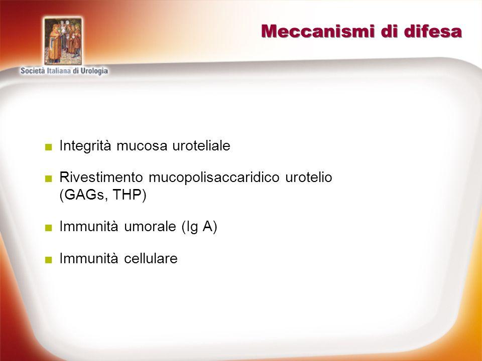 Meccanismi di difesa Integrità mucosa uroteliale