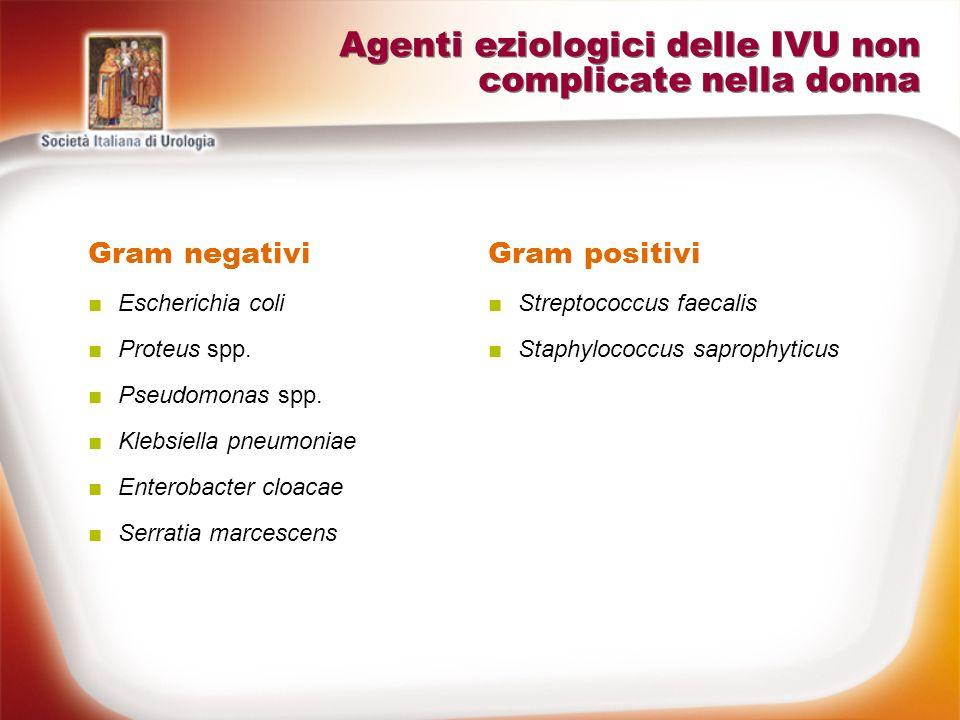 Agenti eziologici delle IVU non complicate nella donna
