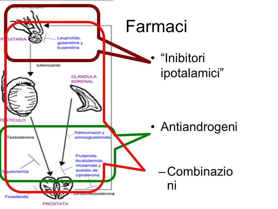 Farmaci Inibitori ipotalamici Antiandrogeni Combinazio ni