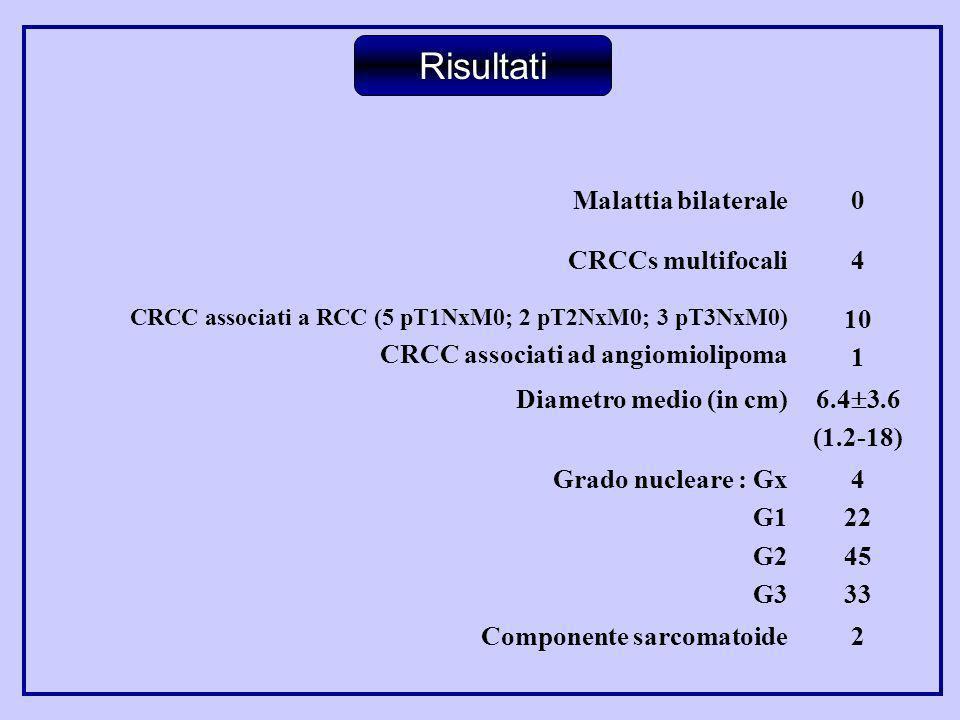 Risultati Malattia bilaterale CRCCs multifocali 4