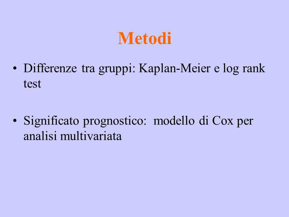 Metodi Differenze tra gruppi: Kaplan-Meier e log rank test