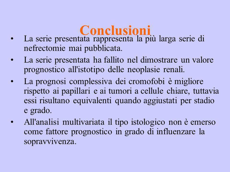 Conclusioni La serie presentata rappresenta la più larga serie di nefrectomie mai pubblicata.