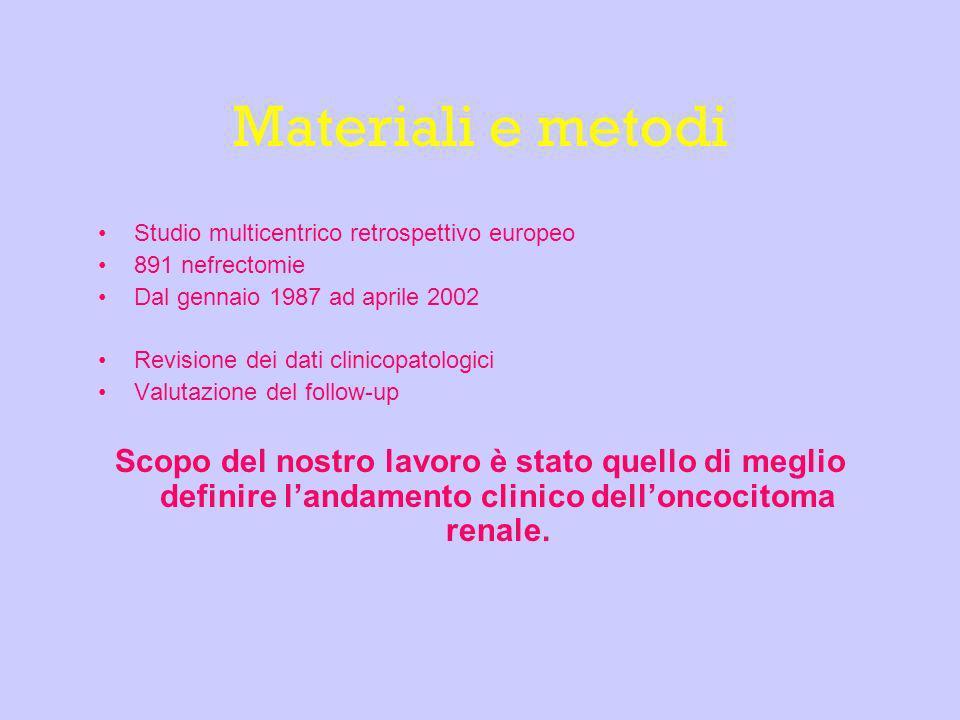 Materiali e metodi Studio multicentrico retrospettivo europeo. 891 nefrectomie. Dal gennaio 1987 ad aprile 2002.
