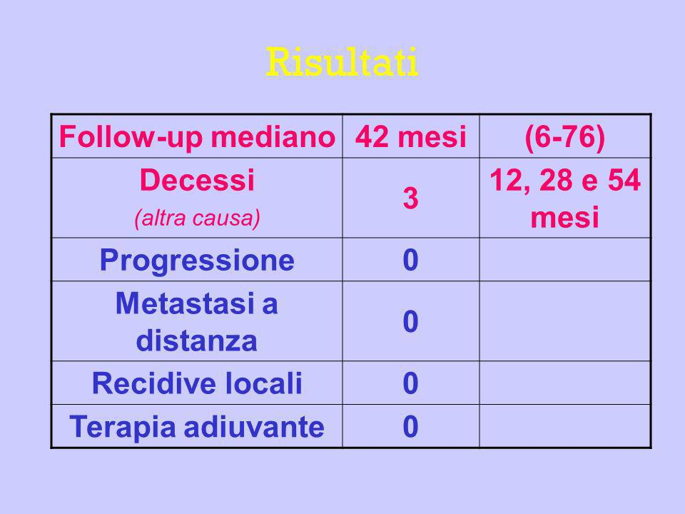 Risultati Follow-up mediano 42 mesi (6-76) Decessi 3 12, 28 e 54 mesi