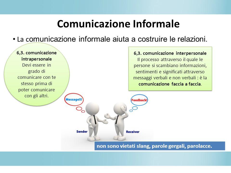 Comunicazione Informale