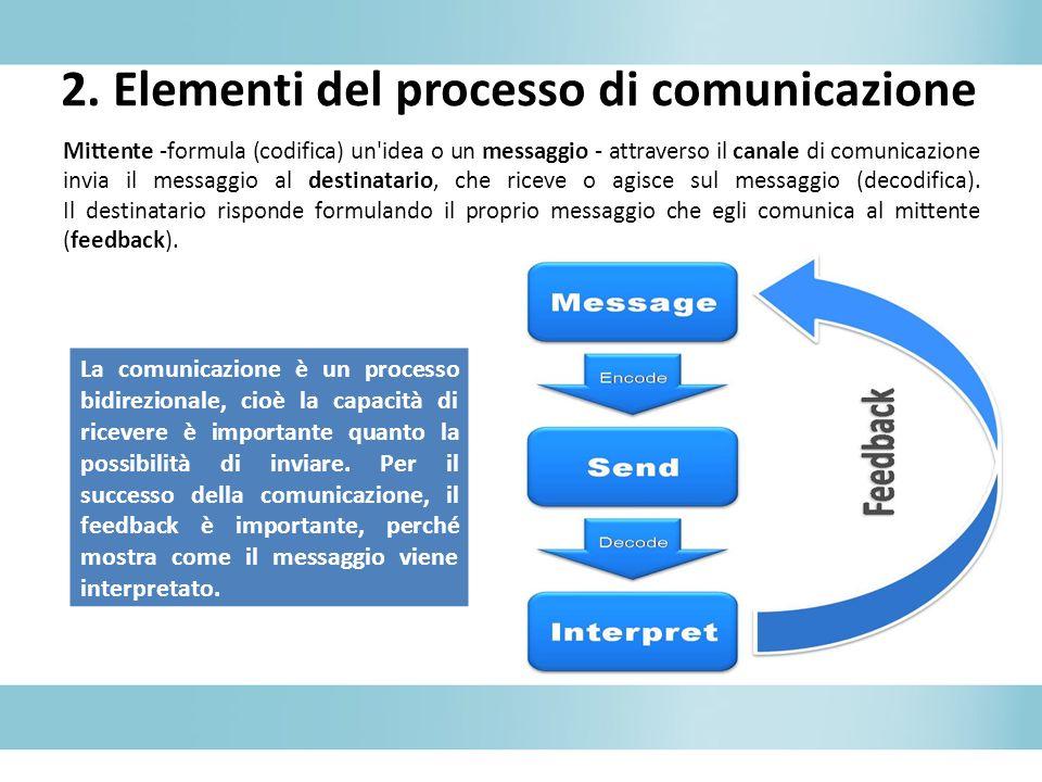 2. Elementi del processo di comunicazione