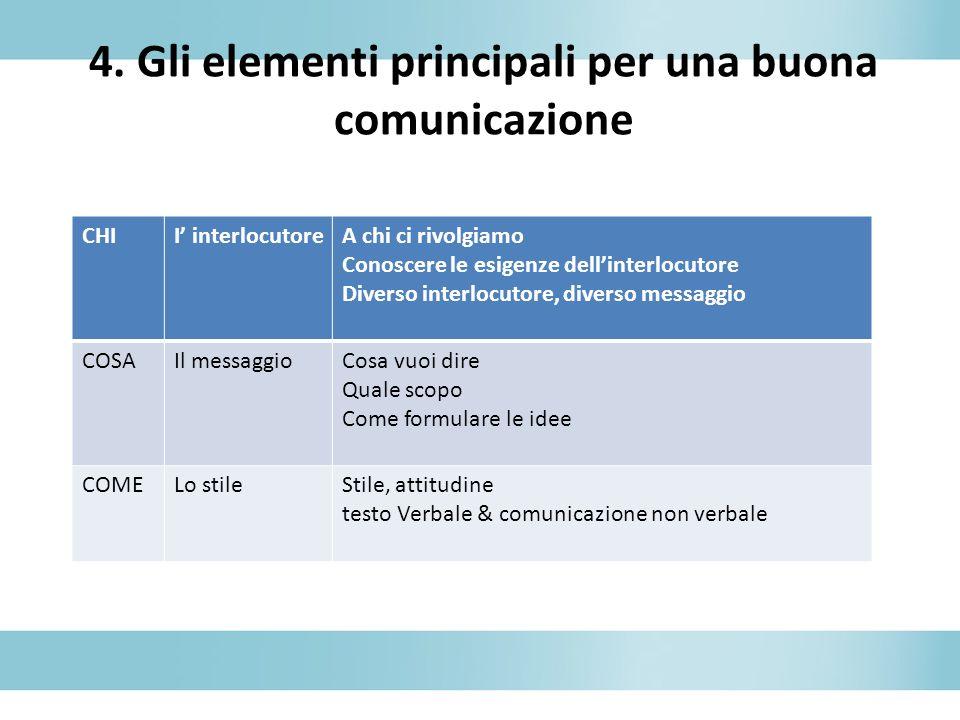 4. Gli elementi principali per una buona comunicazione