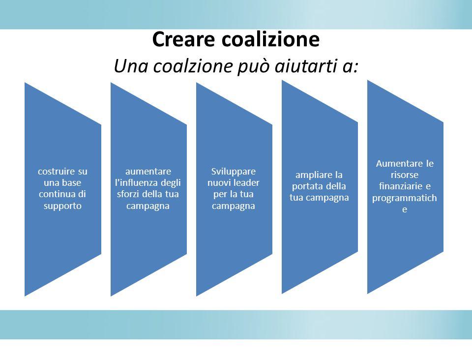 Creare coalizione Una coalzione può aiutarti a: