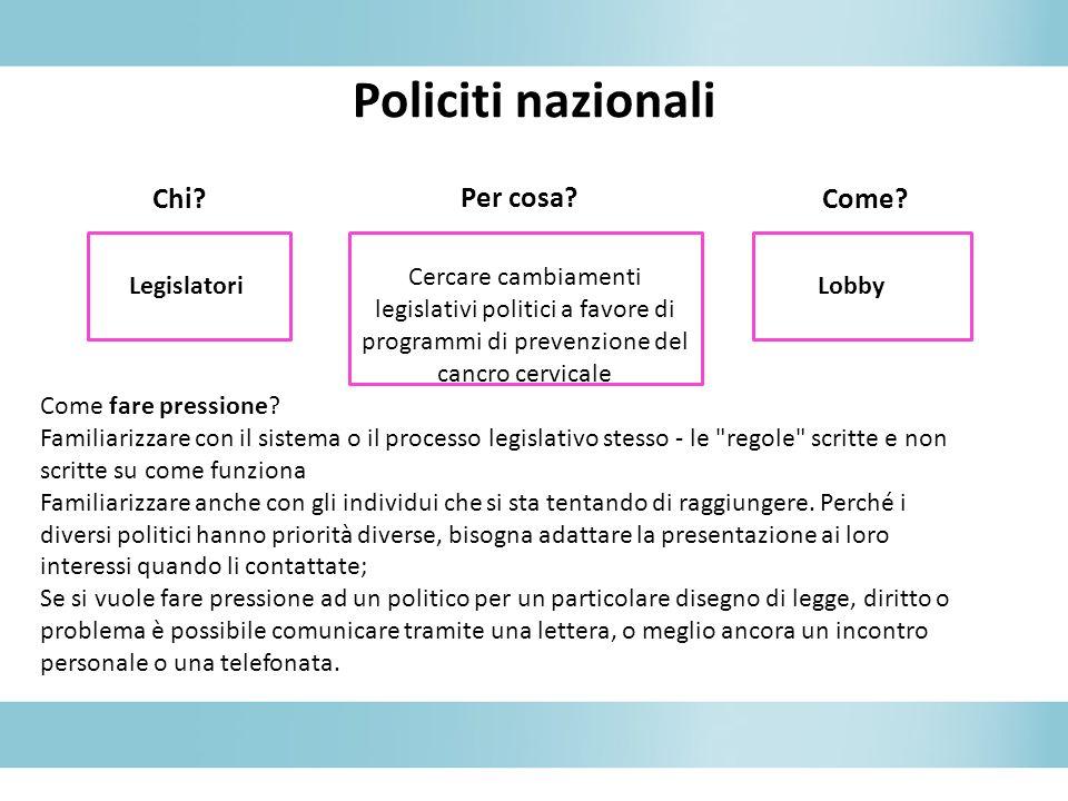 Policiti nazionali Chi Per cosa Come Legislatori