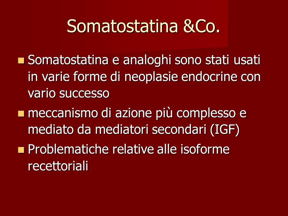 Somatostatina &Co. Somatostatina e analoghi sono stati usati in varie forme di neoplasie endocrine con vario successo.