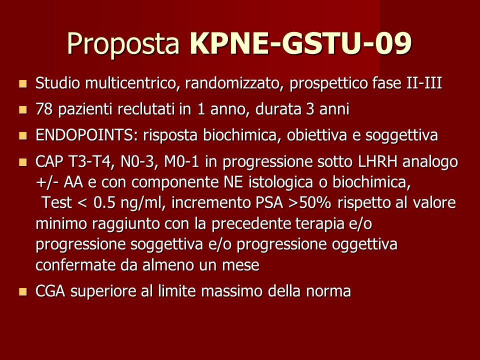 Proposta KPNE-GSTU-09 Studio multicentrico, randomizzato, prospettico fase II-III. 78 pazienti reclutati in 1 anno, durata 3 anni.