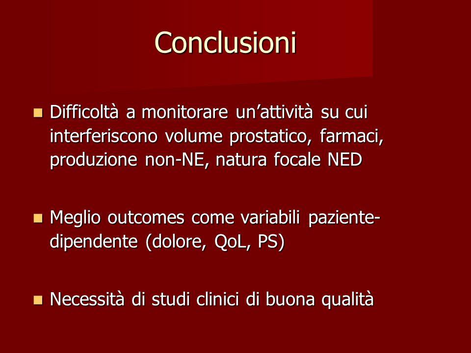 Conclusioni Difficoltà a monitorare un'attività su cui interferiscono volume prostatico, farmaci, produzione non-NE, natura focale NED.