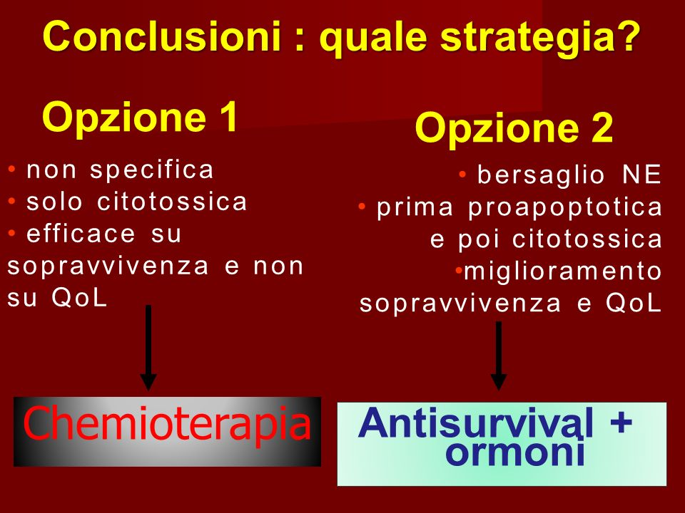 Conclusioni : quale strategia