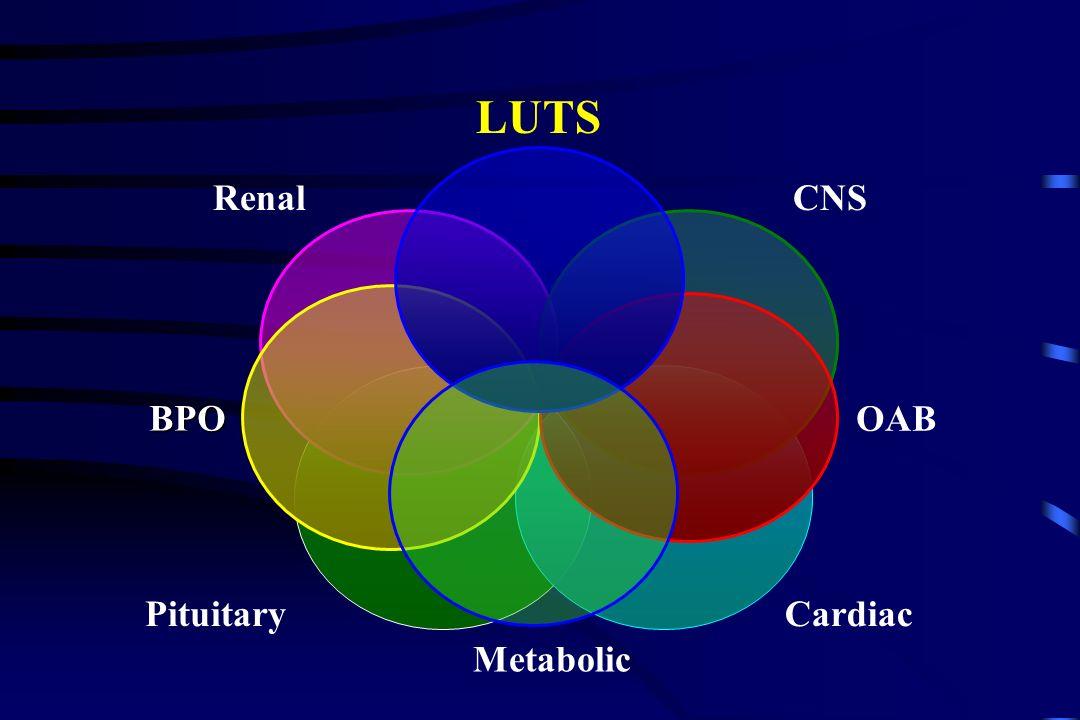 LUTS Renal CNS BPO OAB Pituitary Cardiac Metabolic