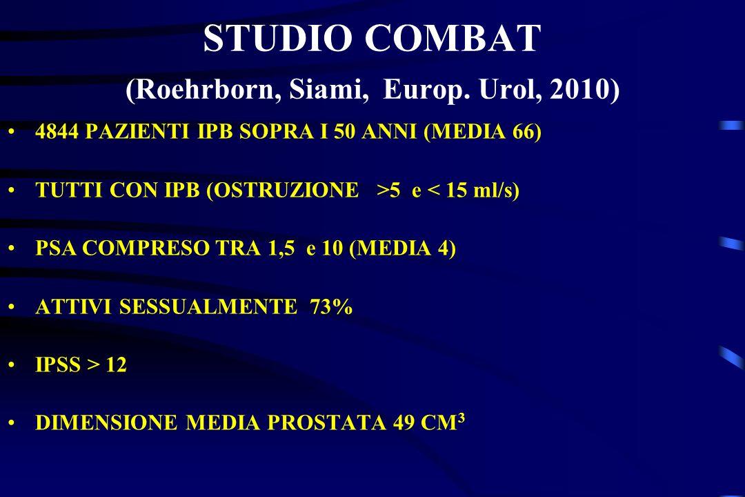 STUDIO COMBAT (Roehrborn, Siami, Europ. Urol, 2010)