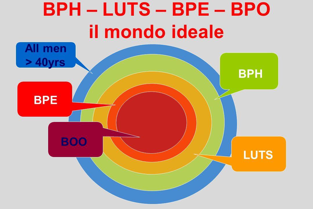 BPH – LUTS – BPE – BPO il mondo ideale
