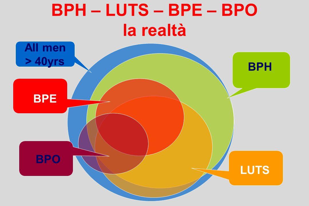BPH – LUTS – BPE – BPO la realtà
