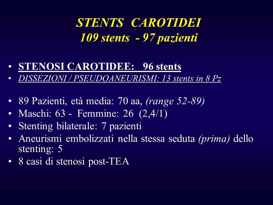 STENTS CAROTIDEI 109 stents - 97 pazienti