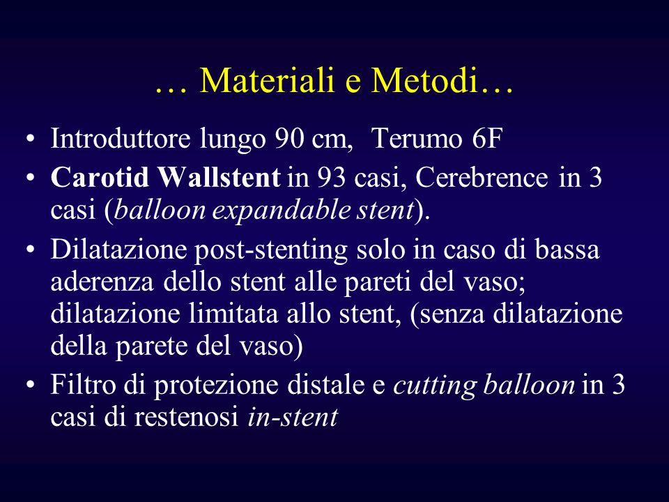 … Materiali e Metodi… Introduttore lungo 90 cm, Terumo 6F