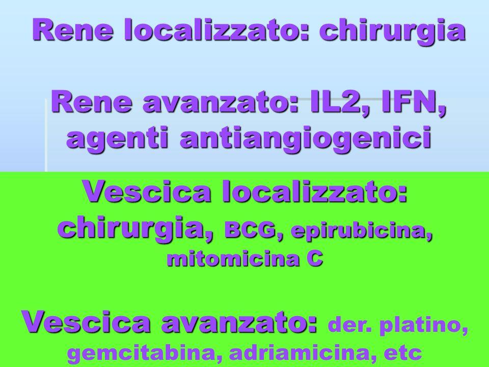 Rene localizzato: chirurgia Rene avanzato: IL2, IFN, agenti antiangiogenici