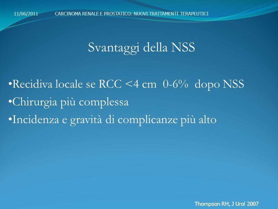 Svantaggi della NSS Recidiva locale se RCC <4 cm 0-6% dopo NSS