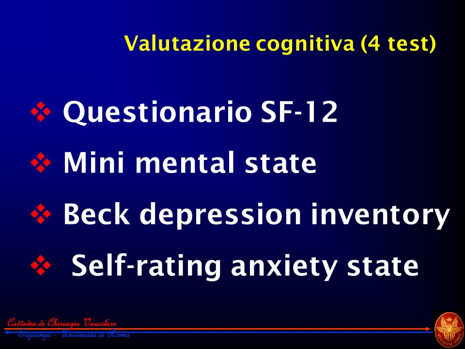 Beck depression inventory Self-rating anxiety state